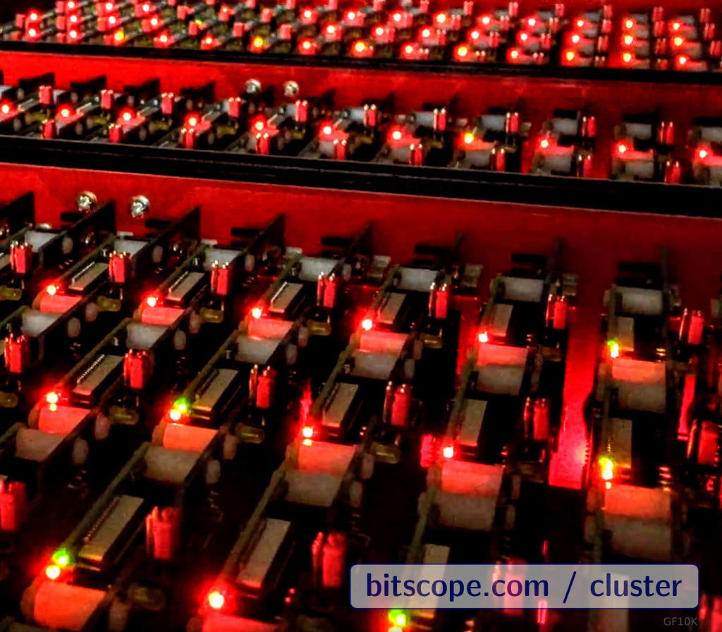 BitScope News, Announcements and Releases