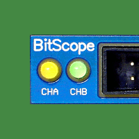 BitScope for Innovators and Startups