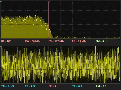 BitScope Micro Spectrum Analyzer
