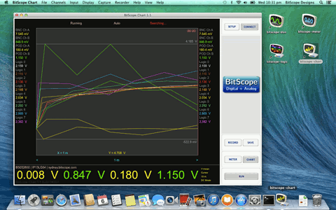BitScope Chart on Mac OS X 10.9 Mavericks