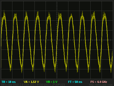 100 MHz sub-sampled waveform | Equivalent Time Sampling Example