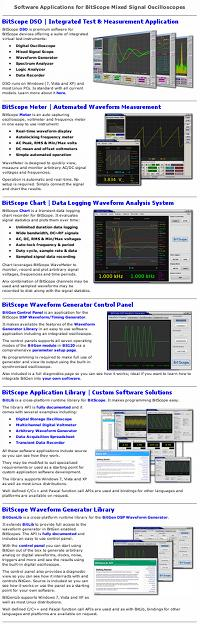 BitScope software for BS445