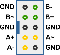 Front Connector Layout