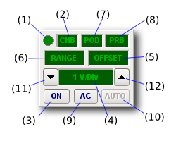 DSO Input Channel Control