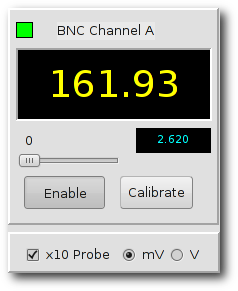 BitLib Meter Channel